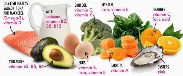 Integratori naturali di vitamine